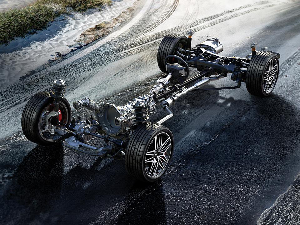 Максимальный контроль над автомобилем